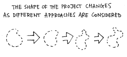 Diagram06